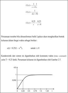 contoh soal Respon Impulsa sistem orde 1 (2)