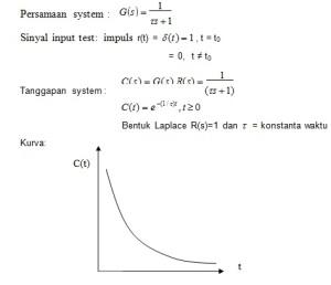 sistem orde 1