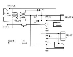 Interfacing Kendali Lampu dan Kipas